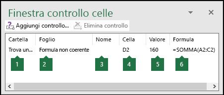 Finestra controllo celle consente di monitorare con facilità le formule usate in un foglio di lavoro