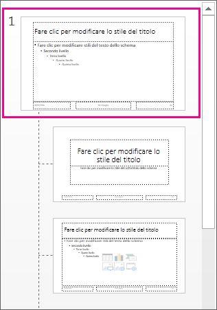 schema diapositiva