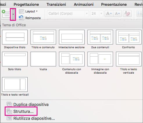Inserimento di una struttura di Word in PowerPoint