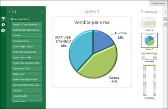 Cartella di lavoro di esempio nella visualizzazione Raccolta