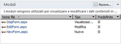 Moduli di SharePoint Designer