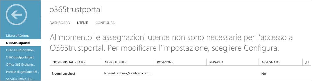 Azure AD con utenti elencati per O365trustportal.