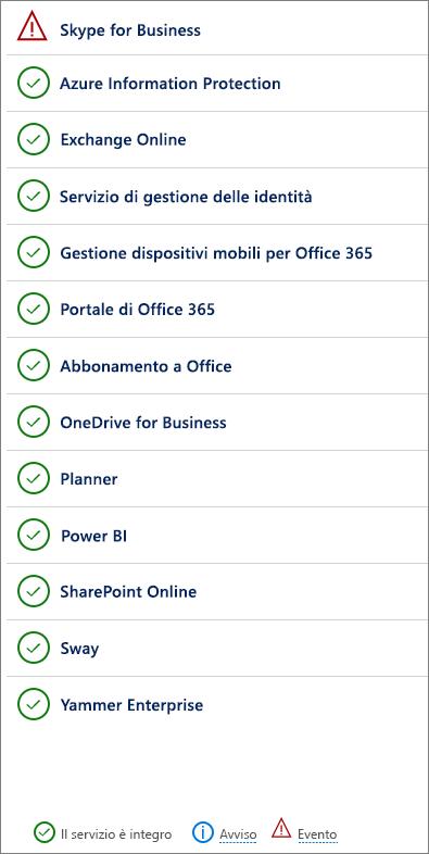 Pagina Integrità dei servizi che mostra i servizi con eventi imprevisti o segnalazioni attive.