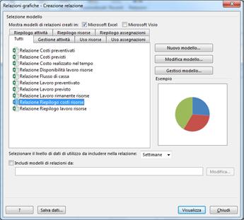 Elenco dei modelli di relazioni grafiche di Excel nella finestra di dialogo Visualizza report