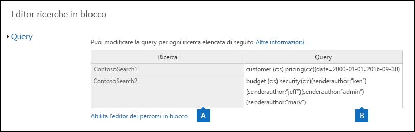 La pagina Editor ricerche in blocco visualizza le query per le ricerche selezionate