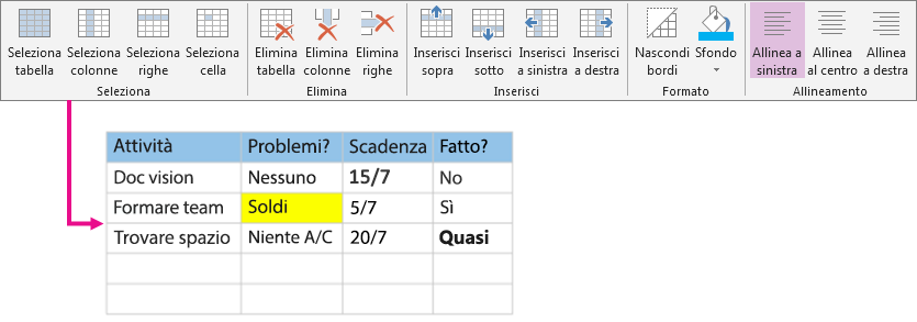 Uso della scheda Tabella sulla barra multifunzione