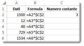 Numeri nella colonna A, formula nella colonna B con simboli $ e il numero 3 nella colonna C