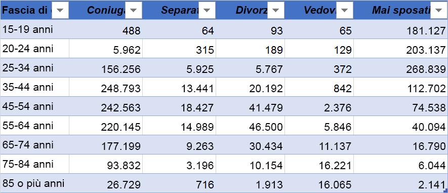 Esempio Table_C3_20171015132544