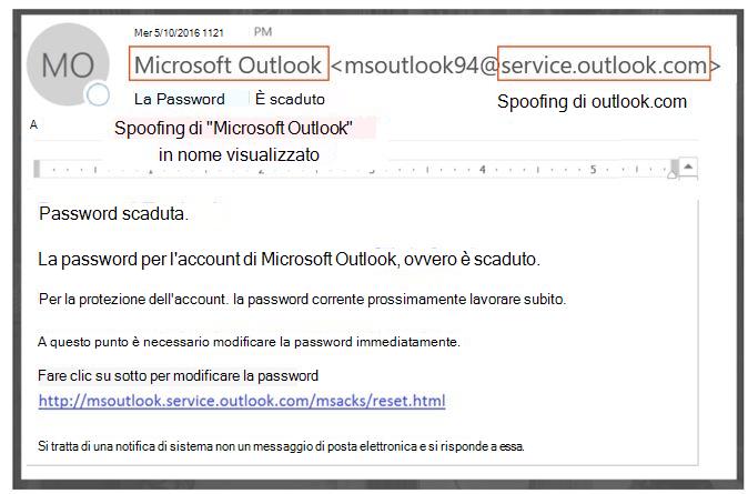 Messaggio di phishing è una rappresentazione service.outlook.com