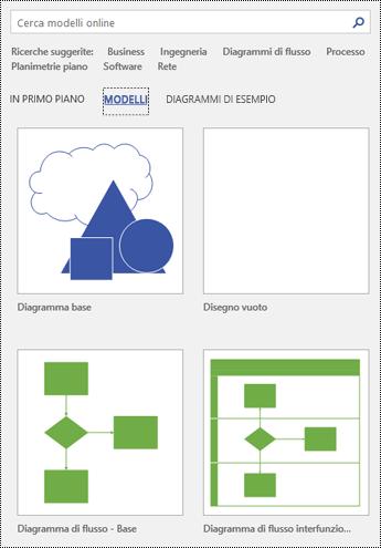 Visualizzazione della pagina dei modelli in Visio