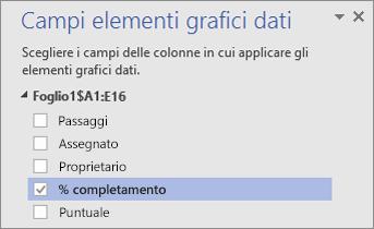 Riquadro Campi elementi grafici dati, con il campo % completamento selezionato