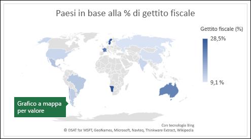 Grafico a mappa di Excel che Visualizza i valori con i paesi in base al reddito fiscale%