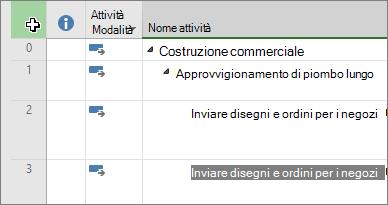 Schermata con il cursore nell'angolo superiore sinistro della visualizzazione Diagramma di Gantt progetto