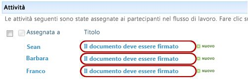 Testo identificativo nel titolo dell'attività nella pagina Stato flusso di lavoro