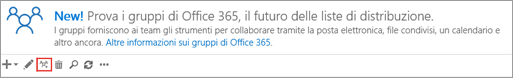 Toccare o fare clic sull'icona di aggiornamento ai gruppi di Office 365