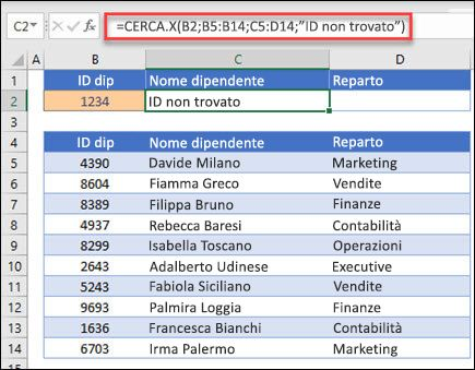 """Esempio della funzione CERCA.X usata per restituire il nome e il reparto di un dipendente in base all'ID dipendente con l'argomento se_non_trovato. La formula è =CERCA.X(B2,B5:B14,C5:D14,0,1, """"dipendente non trovato"""")"""