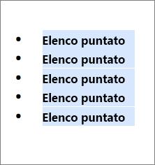 Esempio di elenco puntato con cerchi neri come punti.