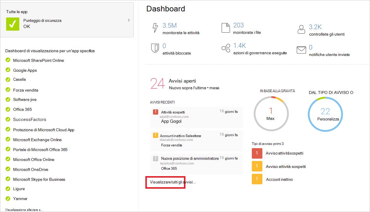Dashboard di Cloud App Security