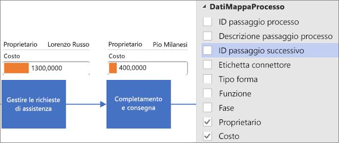 Applicare elementi grafici dati al diagramma Visualizzatore dati Visio