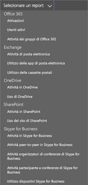 Office 365 - Selezione report disponibili