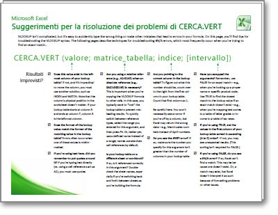 Anteprima della scheda con i suggerimenti per la risoluzione dei problemi relativi a CERCA.VERT