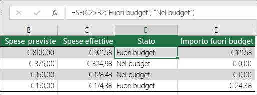 """La formula nella cella D2 è =SE(C2>B2;""""Fuori budget"""";""""Nel budget"""")"""