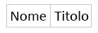Digitare il testo per creare una nuova colonna