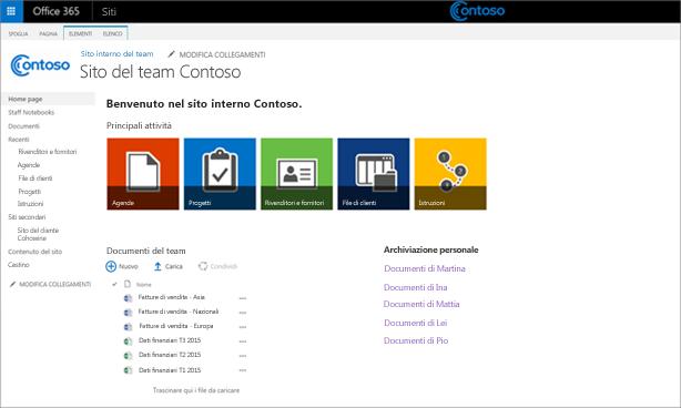 Screenshot di un sito del team personalizzato con un sito secondario