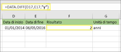"""= DIFF (D17, E17, """"y"""") e risultato: 2"""
