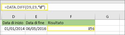 """=DATA.DIFF(D9;E9;""""d"""") con risultato 856"""