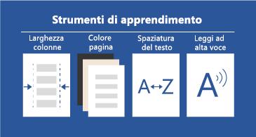 Quattro strumenti di apprendimento disponibili che rendono più leggibili i documenti