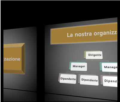 Transizione Galleria durante una presentazione
