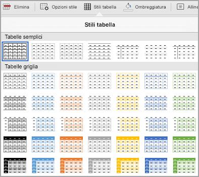Raccolta di modelli di tabelle in iPad