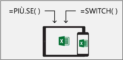 Nuove funzioni logiche per abbreviare le formule