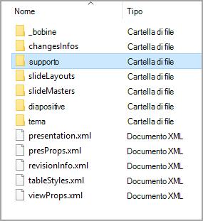 Percorso della cartella di file multimediali