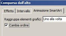 Parte della scheda Animazione SmartArt con la casella di controllo Cambia ordine