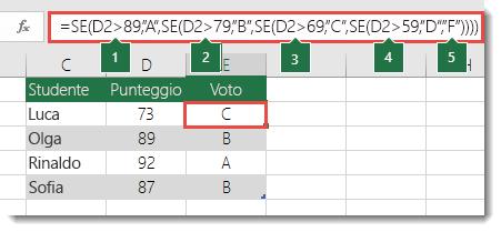 """Istruzione SE annidata complessa: la formula in E2 è =SE(B2>97,""""A+"""",SE(B2>93,""""A"""",SE(B2>89,""""A-"""",SE(B2>87,""""B+"""",SE(B2>83,""""B"""",SE(B2>79,""""B-"""",SE(B2>77,""""C+"""",SE(B2>73,""""C"""",SE(B2>69,""""C-"""",SE(B2>57,""""D+"""",SE(B2>53,""""D"""",SE(B2>49,""""D-"""",""""F""""))))))))))))"""