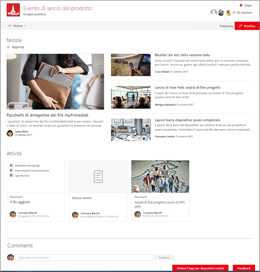 Home page del sito di SharePoint Teams