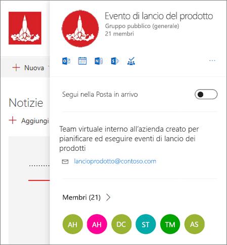 Scheda gruppo di Office 365 completa