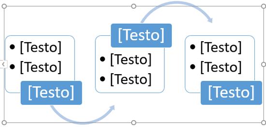 sostituire i segnaposto di testo con i passaggi del diagramma di flusso.