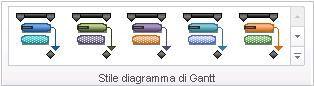 Elemento grafico gruppo stili Diagramma di Gantt