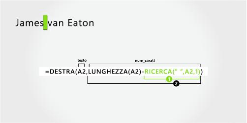 formula per l'estrazione del cognome dell'esempio 7: james van eaton
