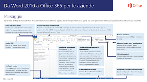 Documento di Word con revisioni effettuate da più revisori