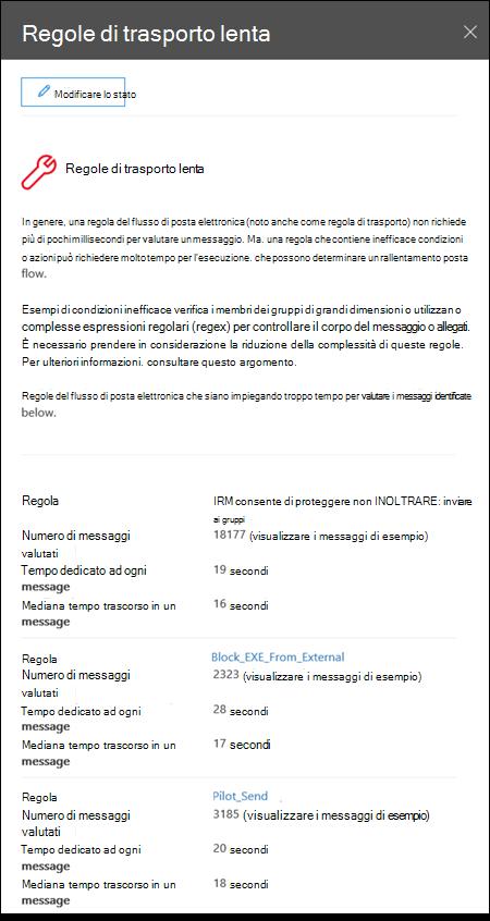 Riquadro a comparsa dopo aver scelto di visualizzare i dettagli in un flusso di posta elettronica lenta delle regole di informazioni nel dashboard di flusso di posta elettronica