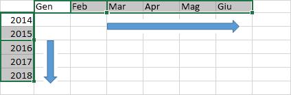 Inserimento di dati in una serie