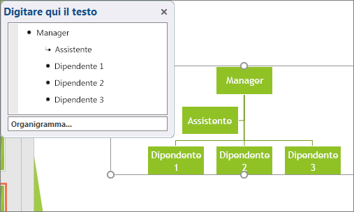 Esempio di organigramma SmartArt