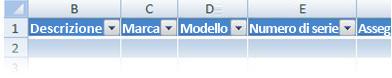 Personalizzazione delle intestazioni di tabella in Excel