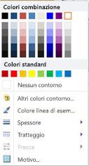 Opzioni di formattazione del contorno forma WordArt in Publisher 2010