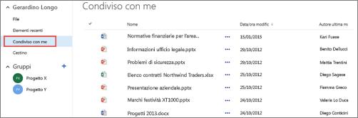 Documenti condivisi da altre persone elencati nella visualizzazione Condivisi con me in OneDrive for Business.