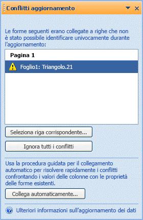 Finestra Conflitti aggiornamento con l'elenco delle forme che non possono essere collegate a causa di un problema con l'identificatore univoco.